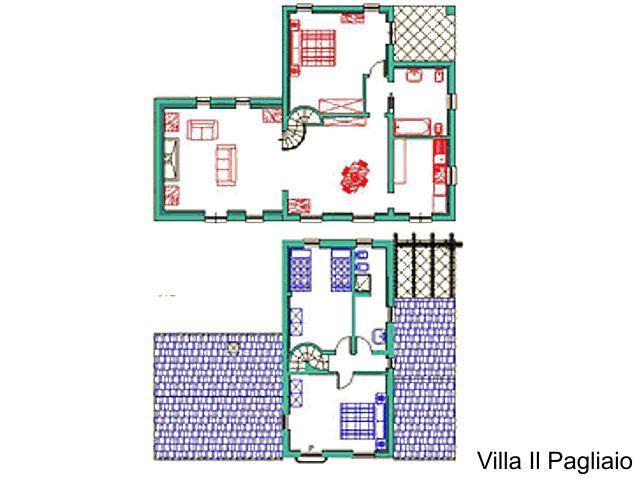 villa-il-pagliaio - sardinie.jpg